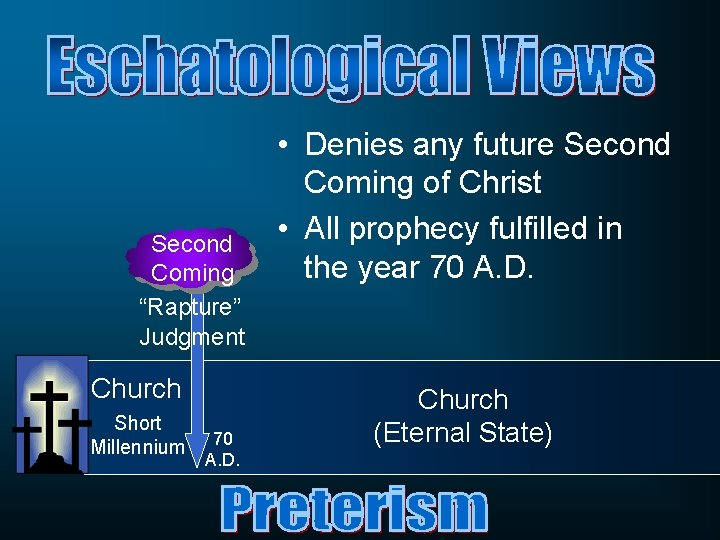 "Second Coming ""Rapture"" Judgment Church Short Millennium 70 A. D. • Denies any future"