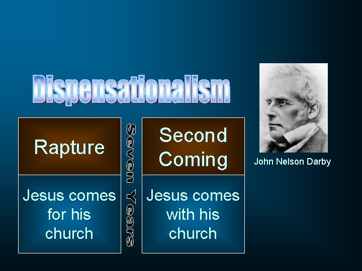 Rapture Second Coming Jesus comes for his church Jesus comes with his church John