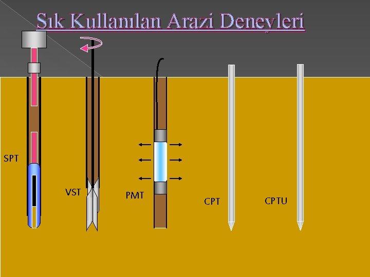 Sık Kullanılan Arazi Deneyleri SPT VST PMT CPTU