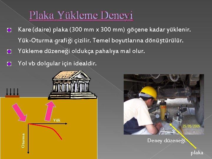 Plaka Yükleme Deneyi Kare (daire) plaka (300 mm x 300 mm) göçene kadar yüklenir.