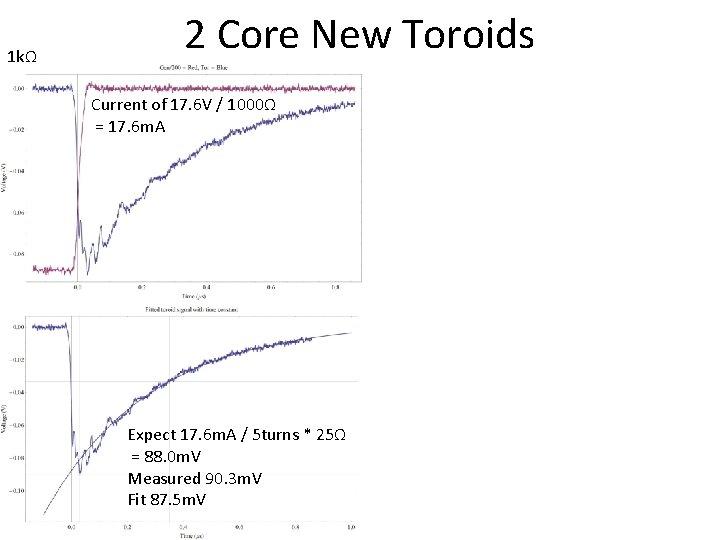 1 kΩ 2 Core New Toroids Current of 17. 6 V / 1000Ω =