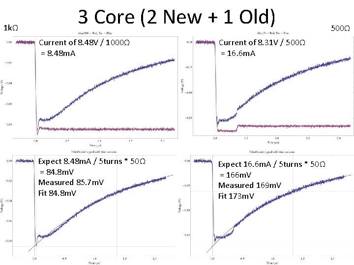 1 kΩ 3 Core (2 New + 1 Old) Current of 8. 48 V