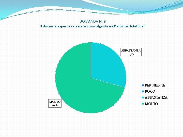 DOMANDA N. 9 Il docente esperto sa essere coinvolgente nell'attività didattica? ABBASTANZA 29% PER