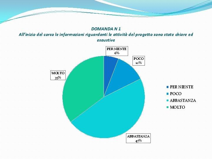 DOMANDA N 1 All'inizio del corso le informazioni riguardanti le attività del progetto sono