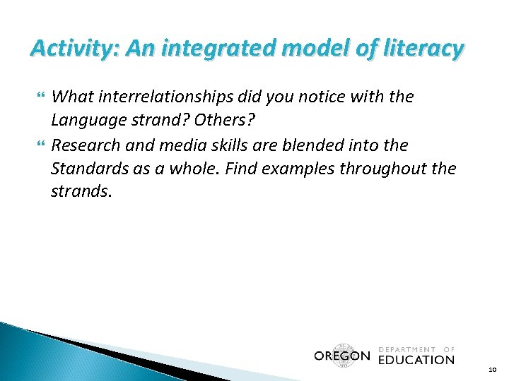 Activity: An integrated model of literacy What interrelationships did you notice with the Language