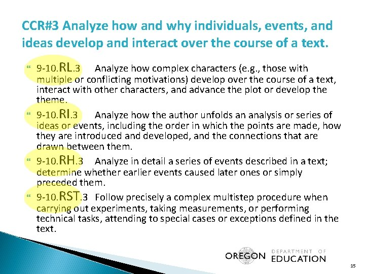 CCR#3 Analyze how and why individuals, events, and ideas develop and interact over the