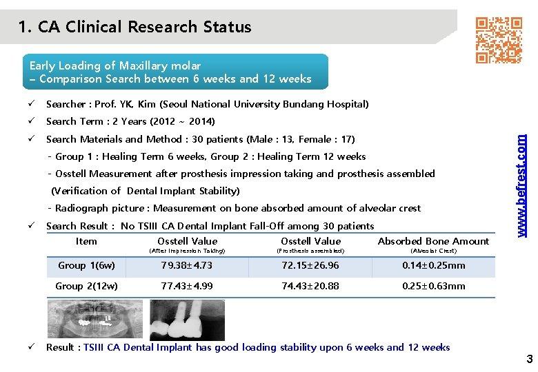 1. CA Clinical Research Status ü Searcher : Prof. YK, Kim (Seoul National University