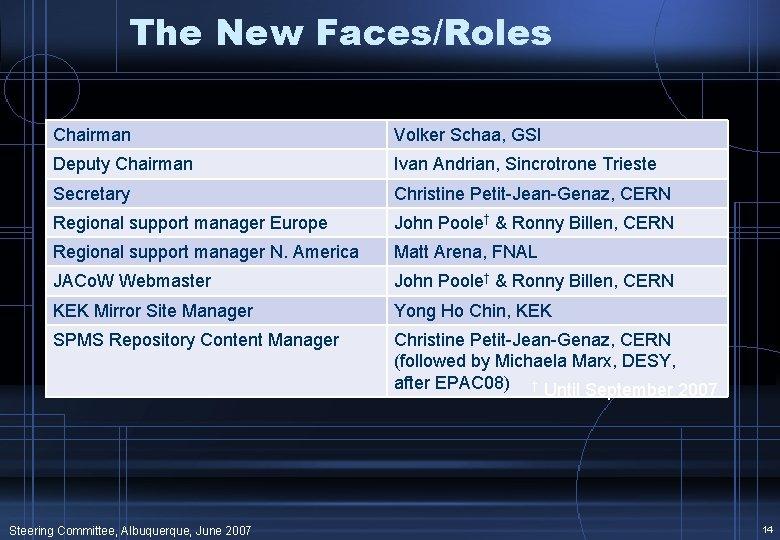 The New Faces/Roles Chairman Volker Schaa, GSI Deputy Chairman Ivan Andrian, Sincrotrone Trieste Secretary