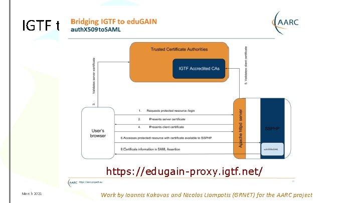 IGTF to edu. GAIN bridge https: //edugain-proxy. igtf. net/ March 2021 theand IGTF registration