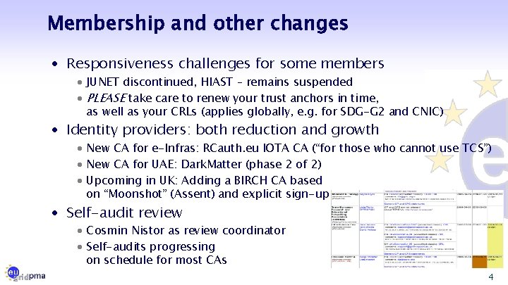 Membership and other changes · Responsiveness challenges for some members · JUNET discontinued, HIAST