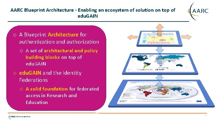 AARC Blueprint Architecture - Enabling an ecosystem of solution on top of edu. GAIN