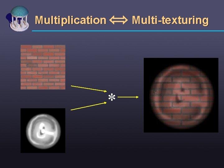 Multiplication Multi-texturing *