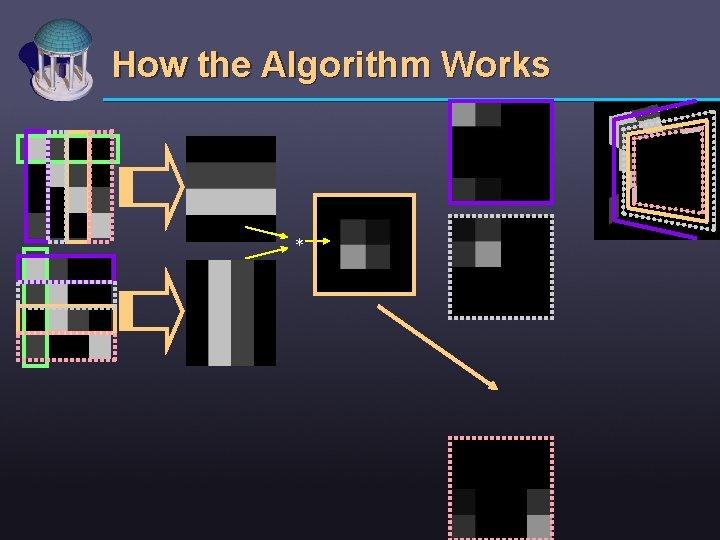 How the Algorithm Works *