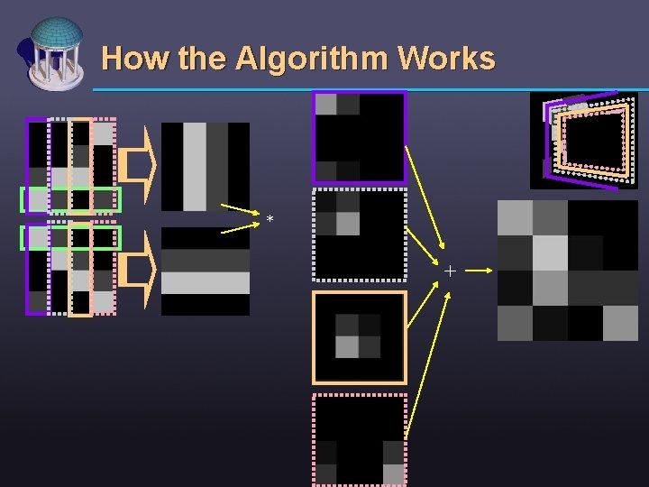 How the Algorithm Works * +