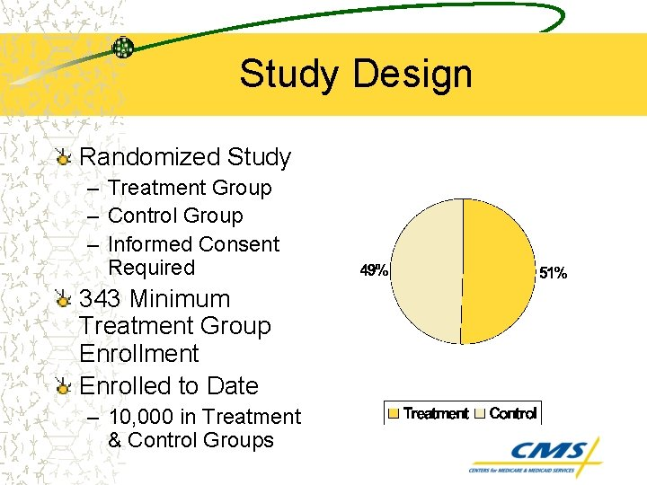 Study Design Randomized Study – Treatment Group – Control Group – Informed Consent Required