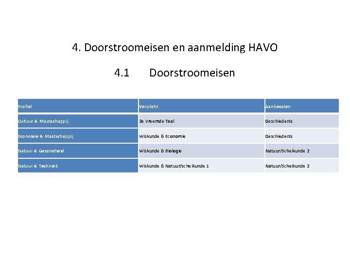 4. Doorstroomeisen en aanmelding HAVO 4. 1 Doorstroomeisen Profiel Verplicht Aanbevolen Cultuur & Maatschappij