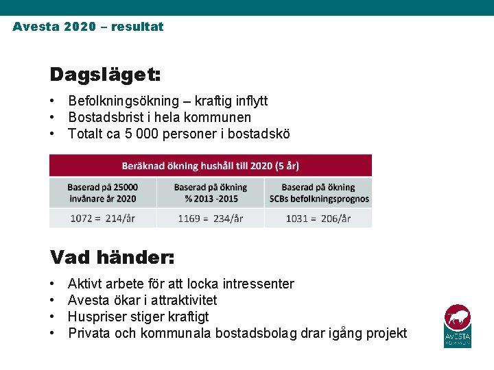 Avesta 2020 – resultat Dagsläget: • Befolkningsökning – kraftig inflytt • Bostadsbrist i hela