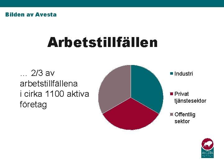 Bilden av Avesta Arbetstillfällen … 2/3 av arbetstillfällena i cirka 1100 aktiva företag Industri