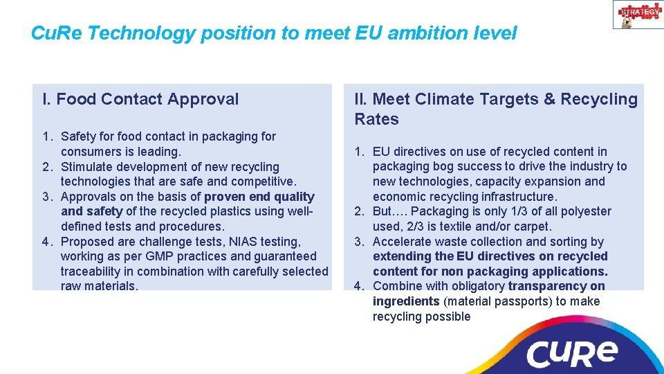 Cu. Re Technology position to meet EU ambition level I. Food Contact Approval 1.