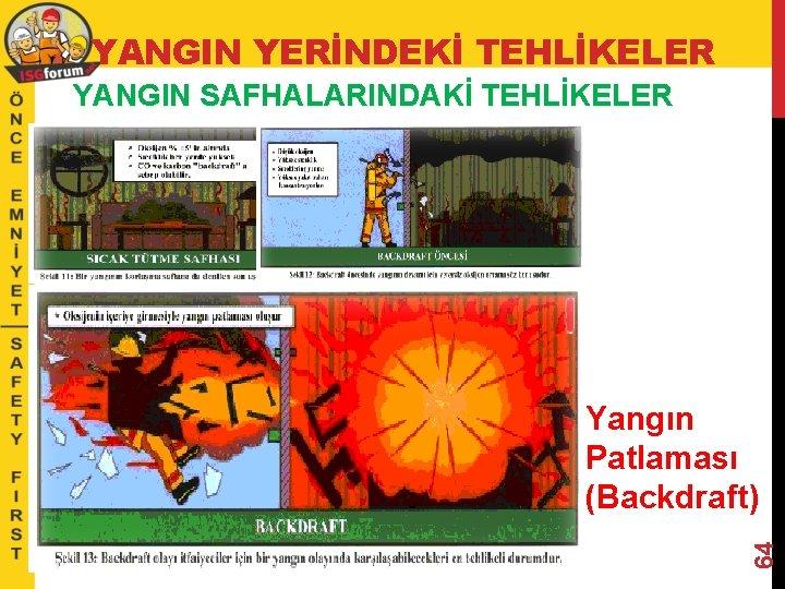 YANGIN YERİNDEKİ TEHLİKELER YANGIN SAFHALARINDAKİ TEHLİKELER 64 Yangın Patlaması (Backdraft)