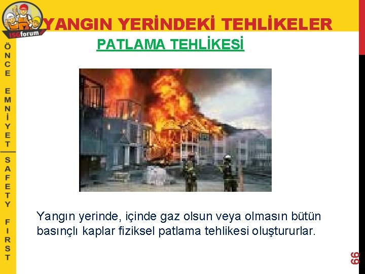 YANGIN YERİNDEKİ TEHLİKELER PATLAMA TEHLİKESİ 66 Yangın yerinde, içinde gaz olsun veya olmasın bütün