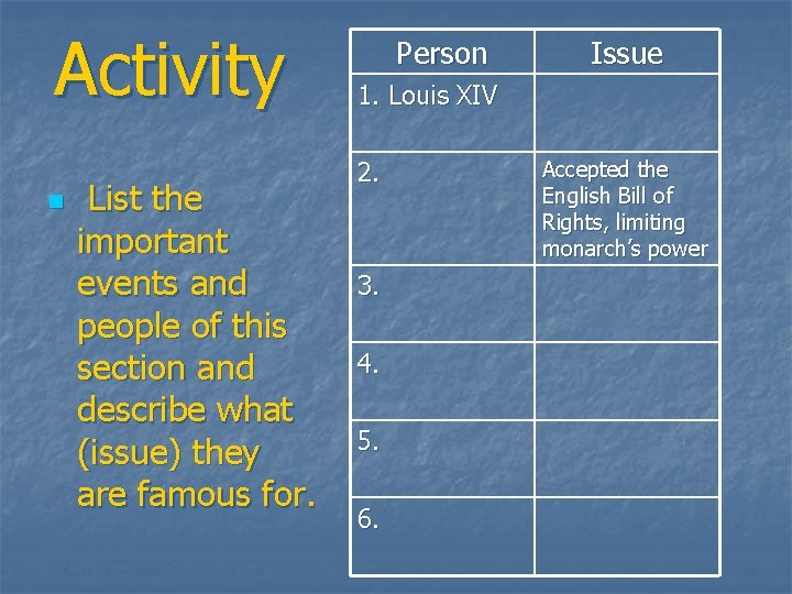 Activity n List the important events and people of this section and describe what
