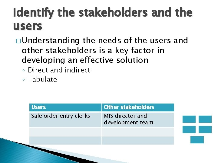 Identify the stakeholders and the users � Understanding the needs of the users and