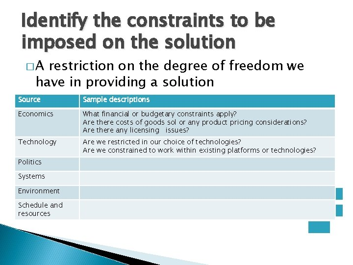 Identify the constraints to be imposed on the solution �A restriction on the degree
