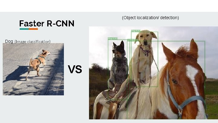 Faster R-CNN Dog (Image classification) VS (Object localization/ detection)