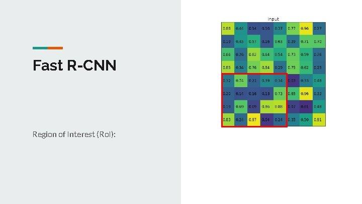 Fast R-CNN Region of Interest (Ro. I):