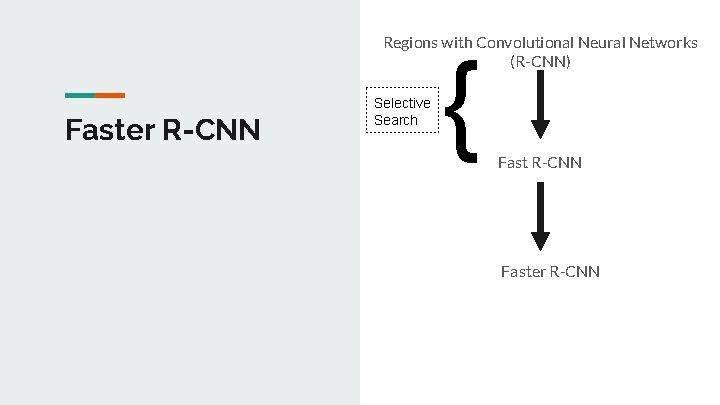 Regions with Convolutional Neural Networks (R-CNN) Faster R-CNN Selective Search { Fast R-CNN Faster