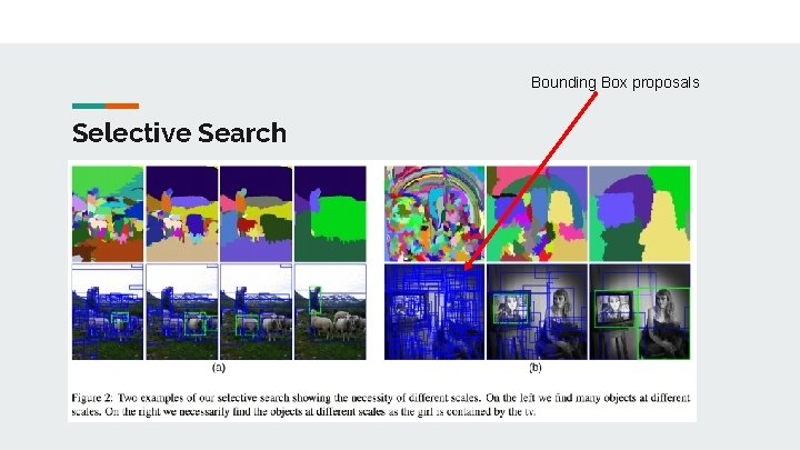 Bounding Box proposals Selective Search
