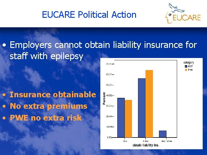 EUCARE Political Action • Employers cannot obtain liability insurance for staff with epilepsy •