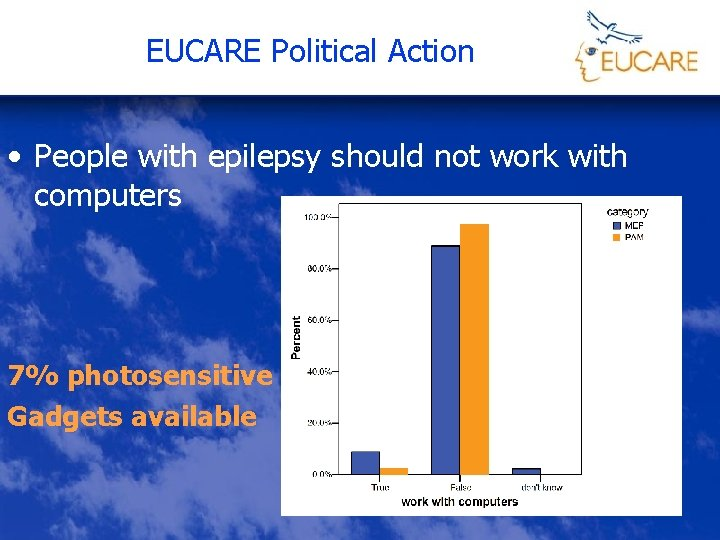 EUCARE Political Action • People with epilepsy should not work with computers 7% photosensitive