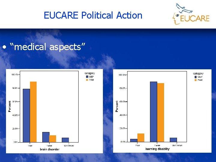 "EUCARE Political Action • ""medical aspects"""