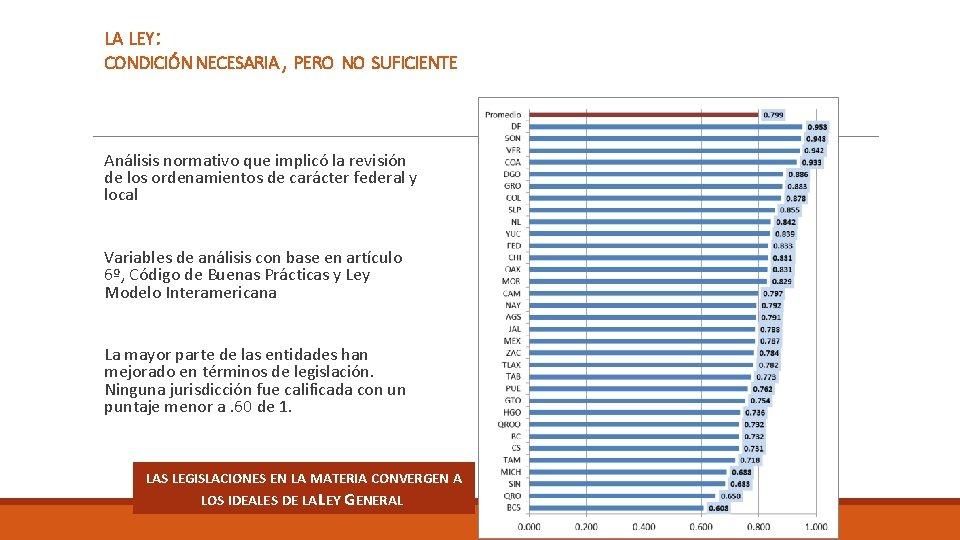 LA LEY : CONDICIÓN NECESARIA , PERO NO SUFICIENTE Análisis normativo que implicó la