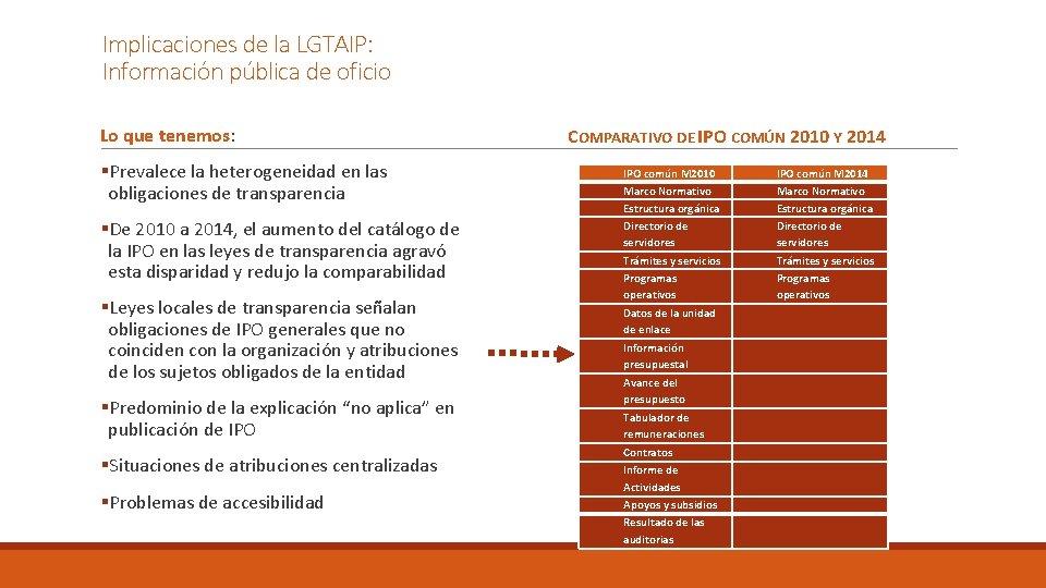 Implicaciones de la LGTAIP: Información pública de oficio Lo que tenemos: §Prevalece la heterogeneidad