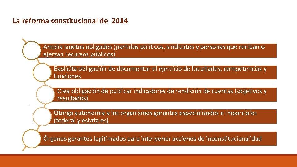 La reforma constitucional de 2014 Amplía sujetos obligados (partidos políticos, sindicatos y personas que