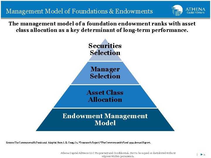 Management Model of Foundations & Endowments The management model of a foundation endowment ranks