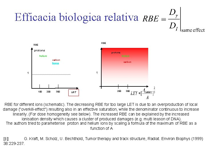 Efficacia biologica relativa RBE protons helium carbon Ions 1 1 100 200 300 LET