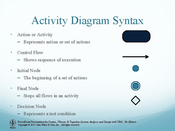 Activity Diagram Syntax • Action or Activity – Represents action or set of actions