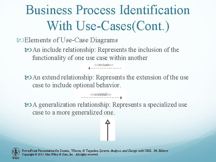 Business Process Identification With Use-Cases(Cont. ) Elements of Use-Case Diagrams An include relationship: Represents
