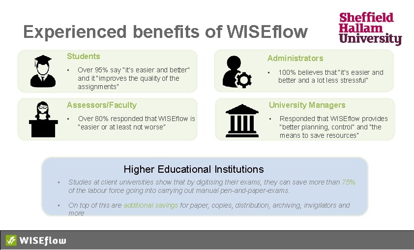 """Experienced benefits of WISEflow Students Administrators • • Over 95% say """"it's easier and"""