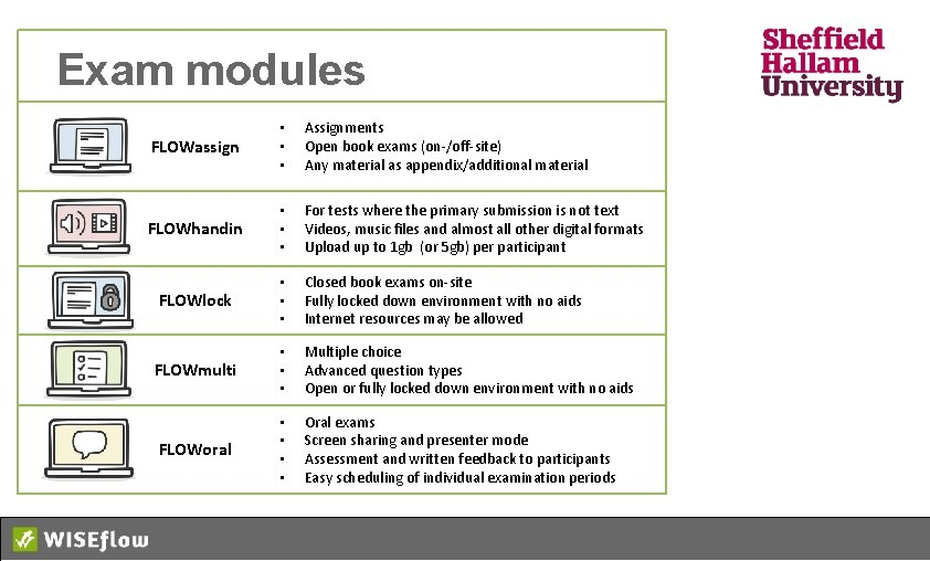 Exam modules FLOWassign • • • Assignments Open book exams (on-/off-site) Any material as
