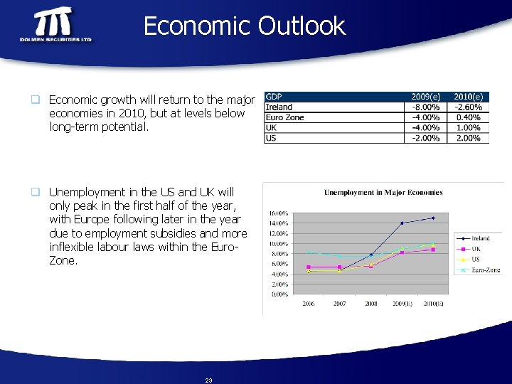 Economic Outlook q Economic growth will return to the major economies in 2010, but