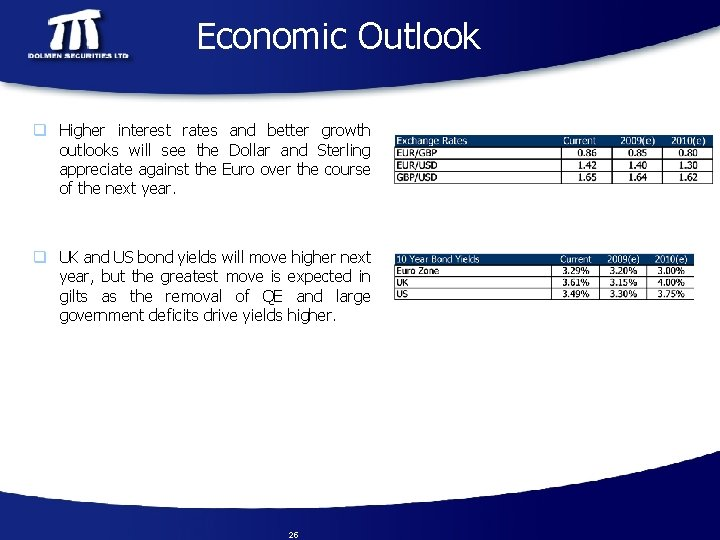 Economic Outlook q Higher interest rates and better growth outlooks will see the Dollar