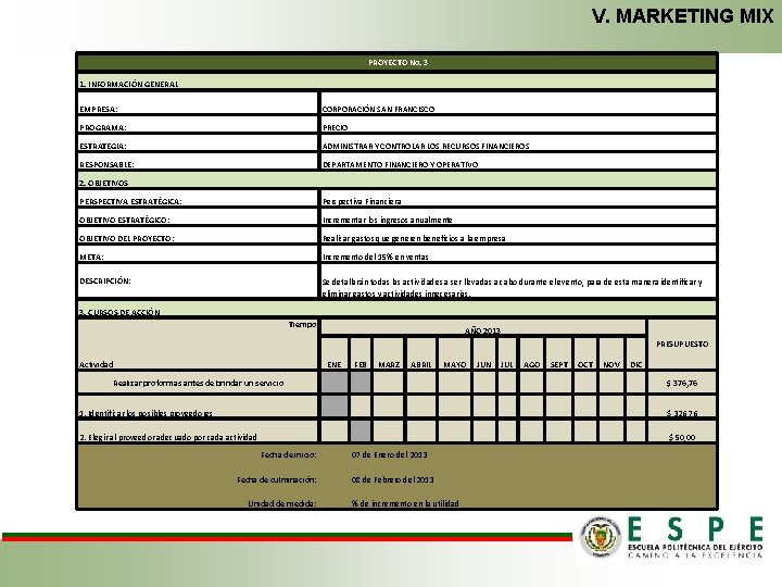 V. MARKETING MIX PROYECTO No. 3 1. INFORMACIÓN GENERAL EMPRESA: CORPORACIÓN SAN FRANCISCO PROGRAMA: