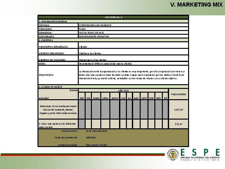 V. MARKETING MIX PROYECTO No. 6 1. INFORMACIÓN GENERAL EMPRESA: CORPORACIÓN SAN FRANCISCO PROGRAMA: