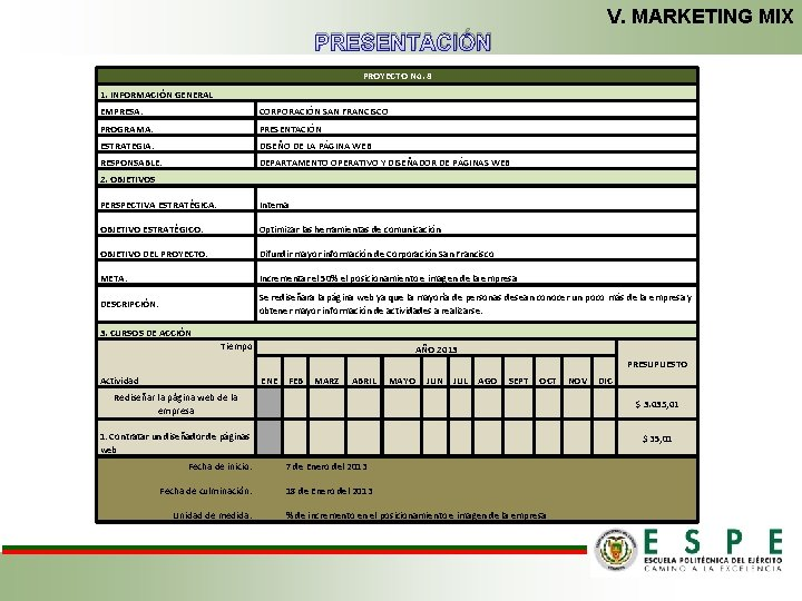 V. MARKETING MIX PRESENTACIÓN PROYECTO No. 8 1. INFORMACIÓN GENERAL EMPRESA: CORPORACIÓN SAN FRANCISCO