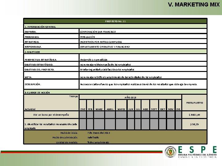 V. MARKETING MIX PROYECTO No. 11 1. INFORMACIÓN GENERAL EMPRESA: CORPORACIÓN SAN FRANCISCO PROGRAMA: